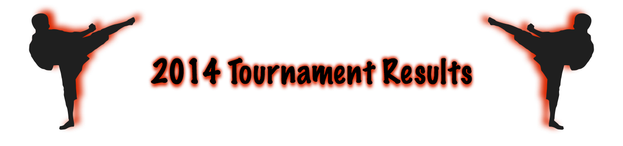 Tournament Result Bar 2014