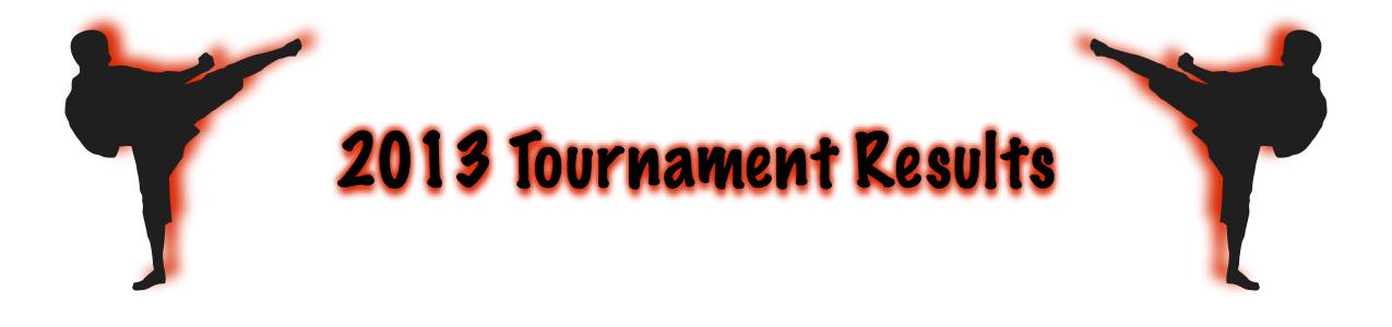 Tournament Result Bar